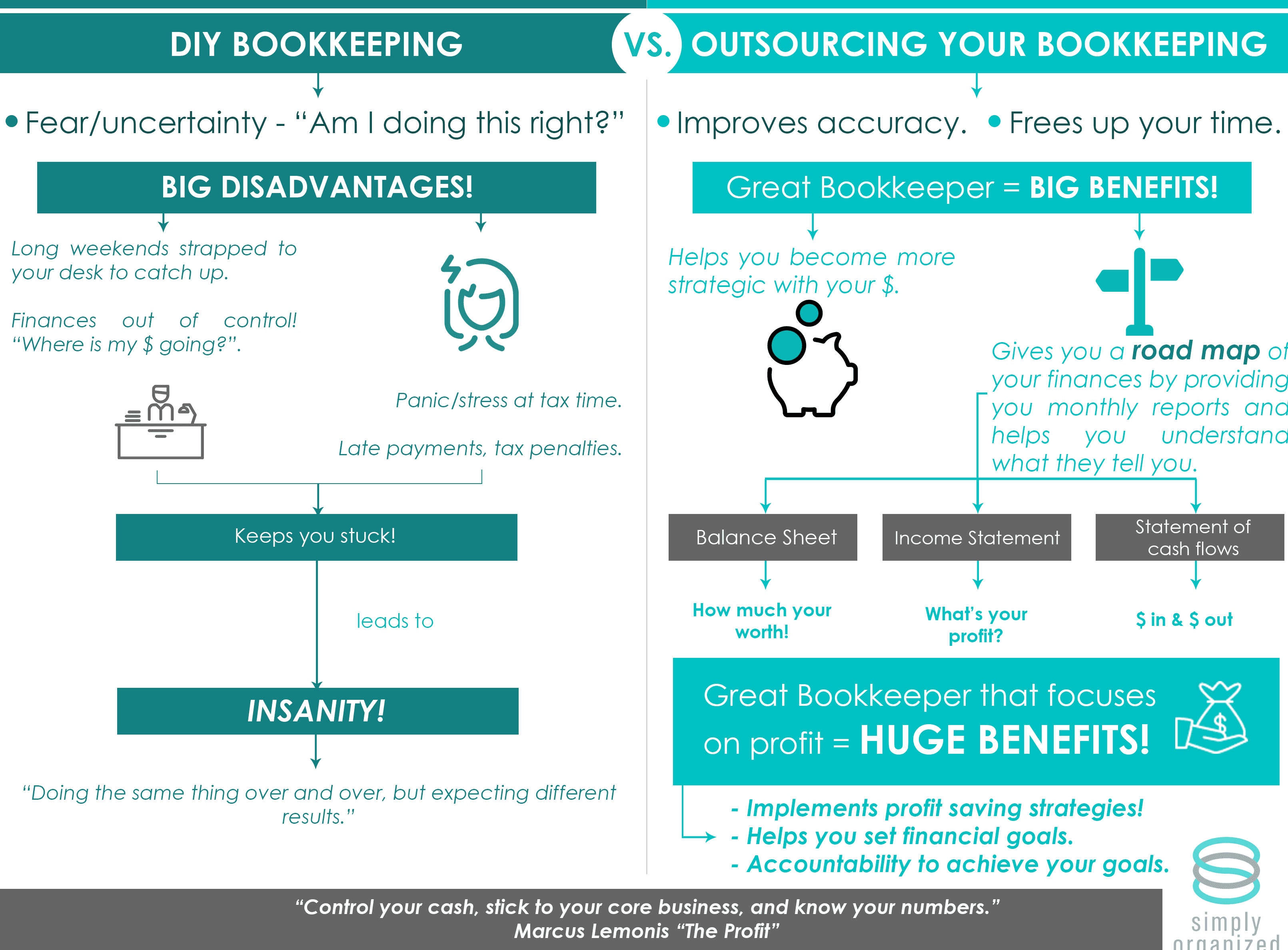 Diy bookkeeping vs outsourced bookkeeping simply organized diy bookkeeping 1betcityfo Image collections